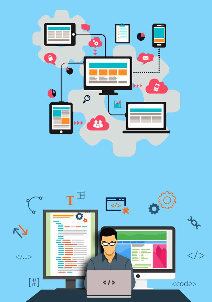 Web Development | Software Development Company Amritsar Punjab